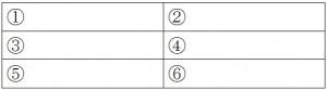 表の一つ一つのセルに番号を付けよう